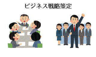 経営戦略・ビジネス戦略策定