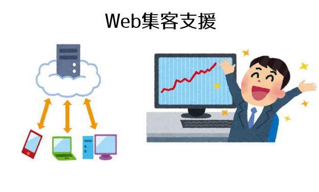 Webマーケティング・SEO・集客支援